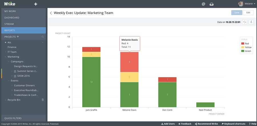 New Reports: Real-Time Insights with One Click