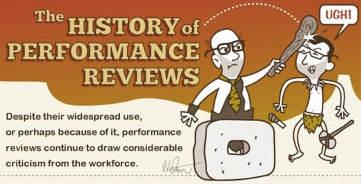 The Past, Present, & Future of Performance Reviews (Infographic)