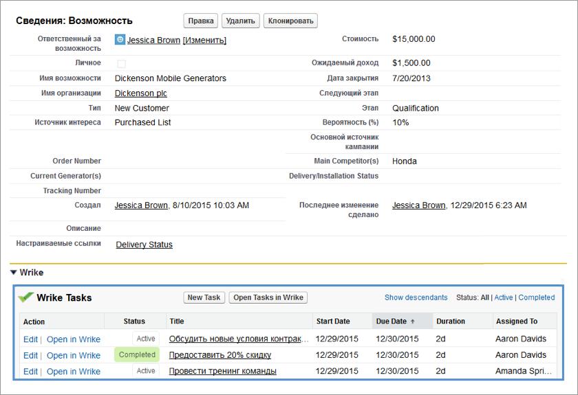 Шаблоны проектов Wrike для Salesforce