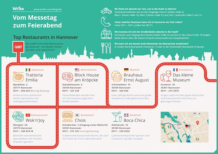 Tipps für Top Restaurants in Hannover: Guide zur CeBIT 2016 (Messe Hannover)