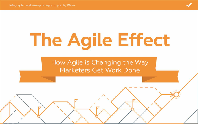 The Effect of Agile on Marketing Teams (Infographic)