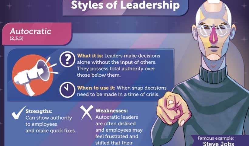 Understanding the 5 Different Leadership Styles