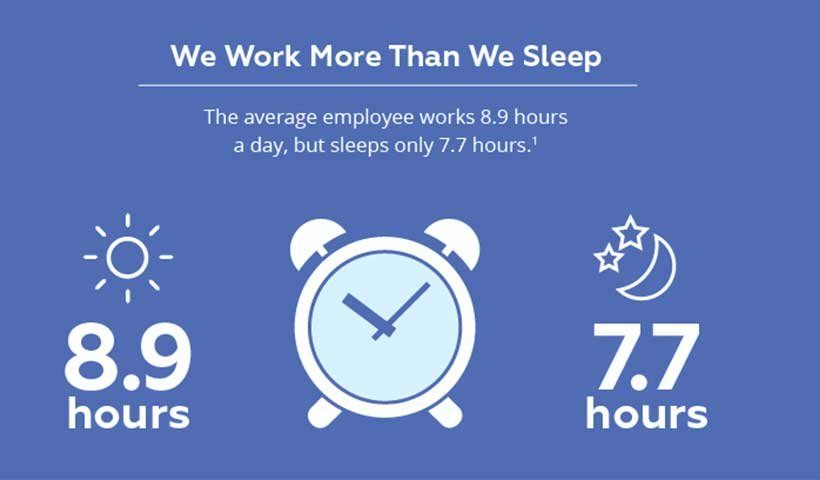 The Simplest Productivity Tip: Get More Sleep (Infographic)