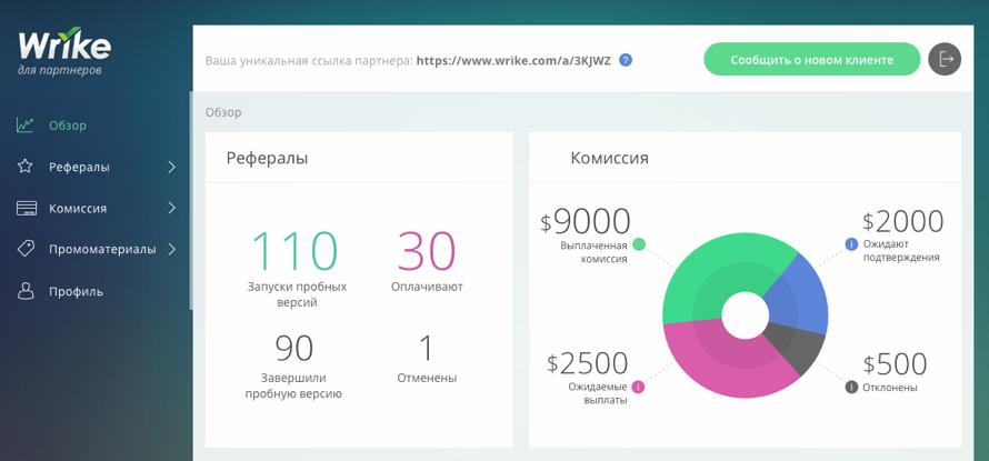 Станьте партнером Wrike в России и СНГ