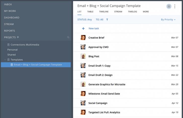 Automatisation Wrike : transformez vos demandes en projets avec modèle
