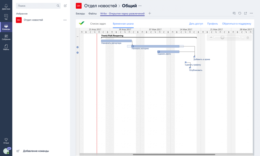Интеграция Wrike и Microsoft Teams