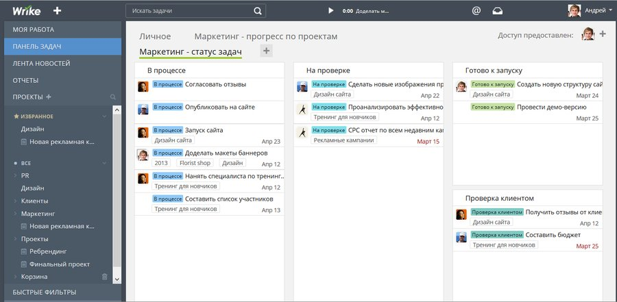 Новая автоматизированная функция в Wrike: мгновенное назначение проектов и исполнителей
