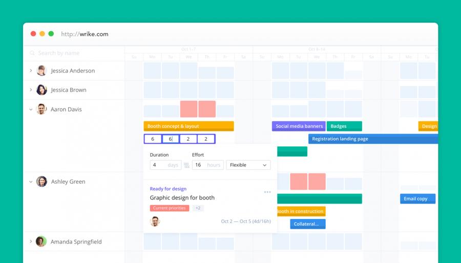 Wrike Resource: una nueva y potente herramienta de gestión de recursos