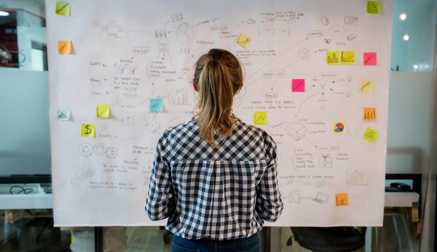 Как составить план проекта за восемь простых шагов