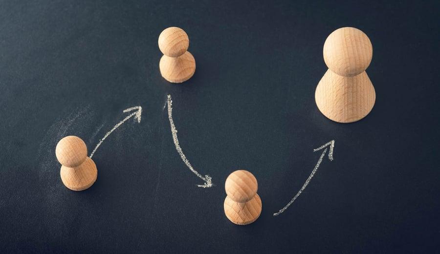 Warum alle über Kundenerlebnis sprechen und was es für Ihr Unternehmen bedeutet