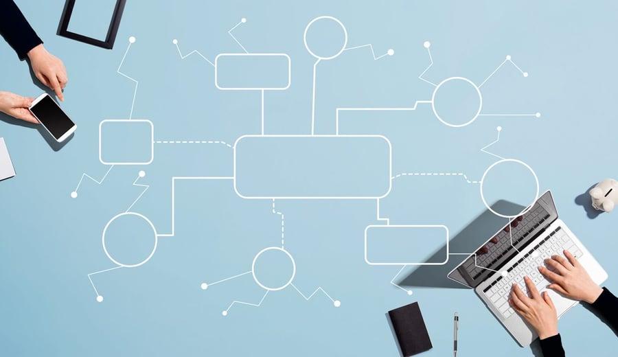 Der ultimative Leitfaden zur Automatisierung Ihres digitalen Marketings