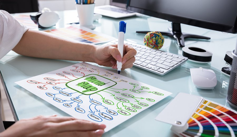 What Is a Mind Map and How Do You Create One?