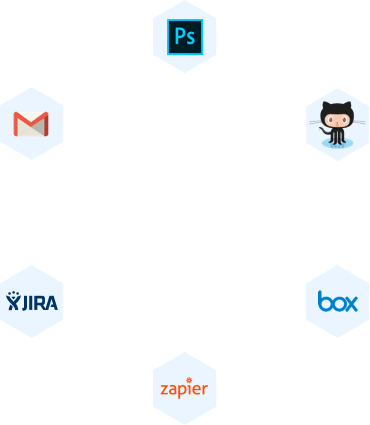 integrations scheme