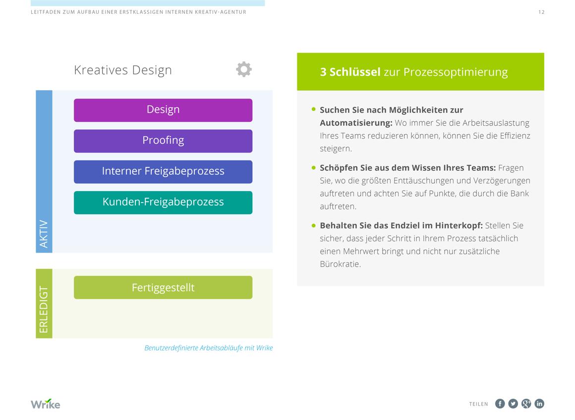 Ebook inside screenshot