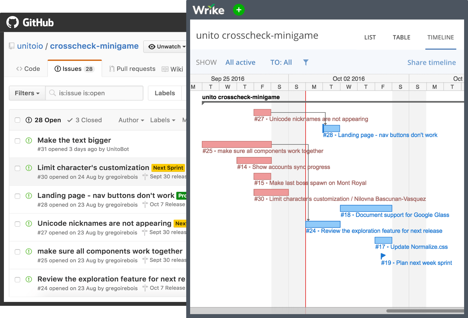 Wrike integration with GitHub