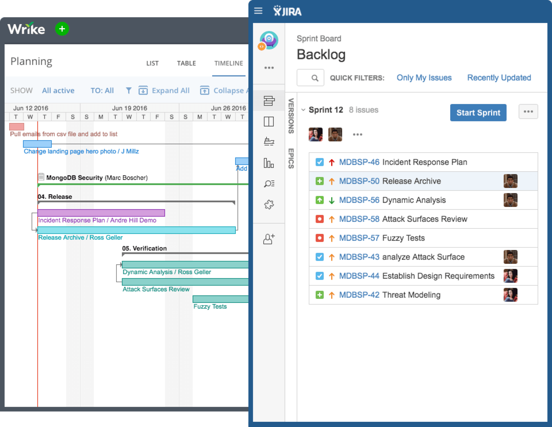 Plan projects that have a mix of JIRA and Wrike-only tasks
