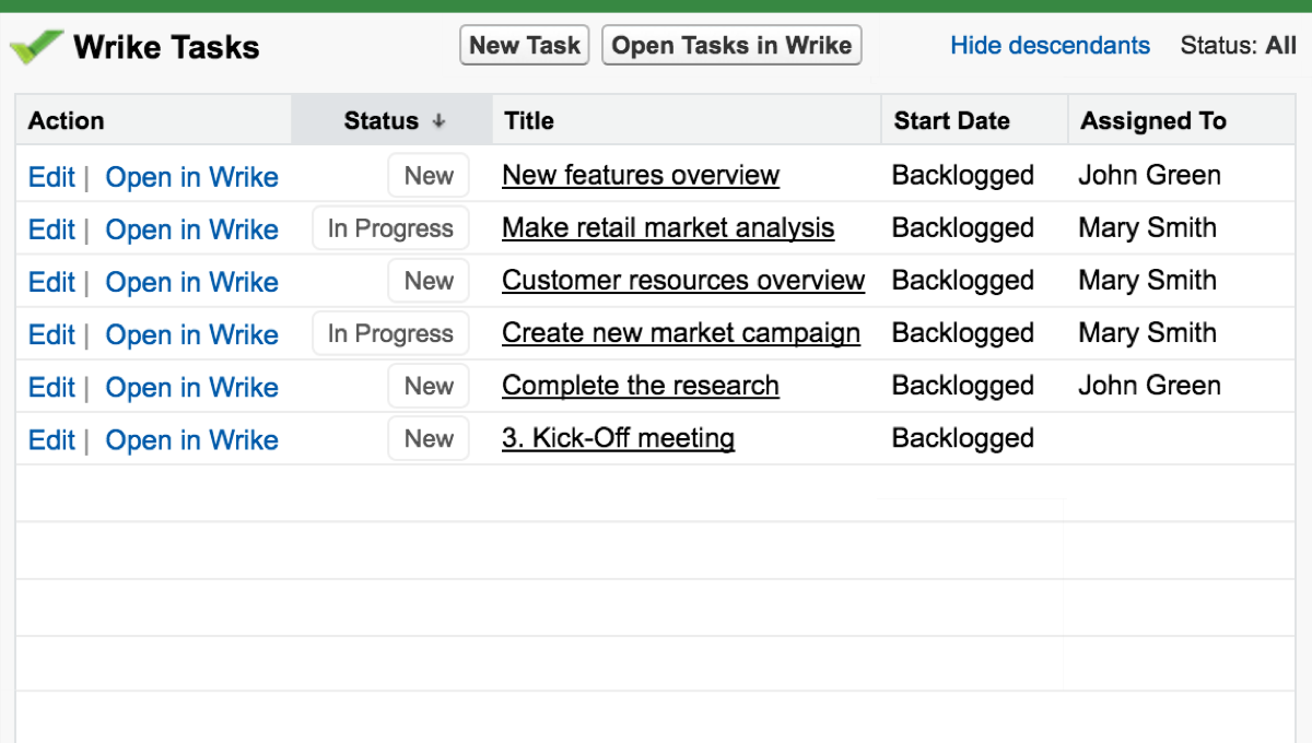 Manage tasks and projects in Wrike