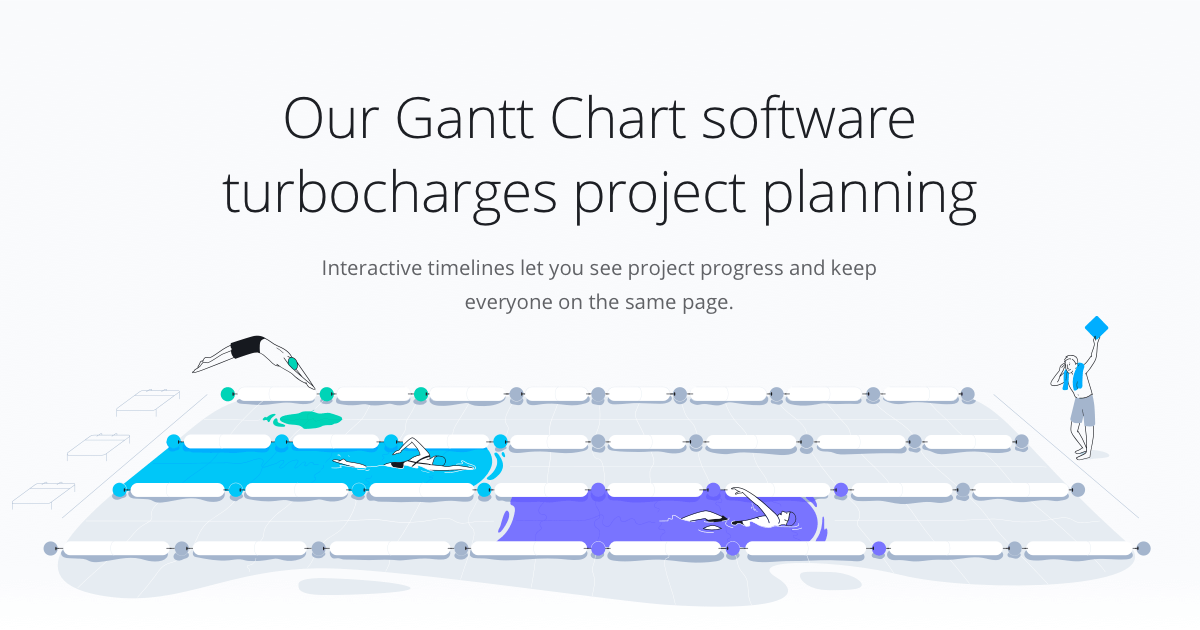 Software To Create Online Gantt Charts For Scheduling Work On A