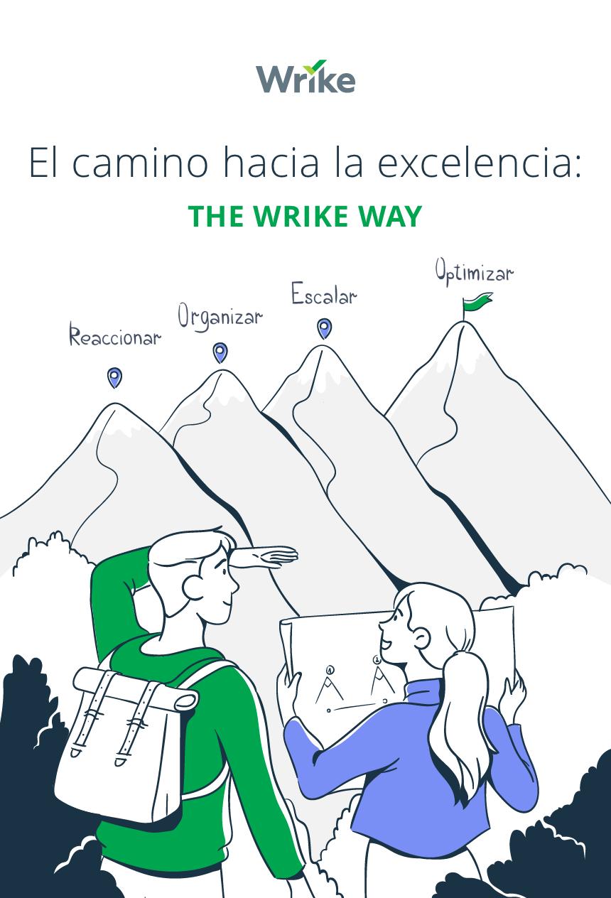 El camino hacia la excelencia: The Wrike Way