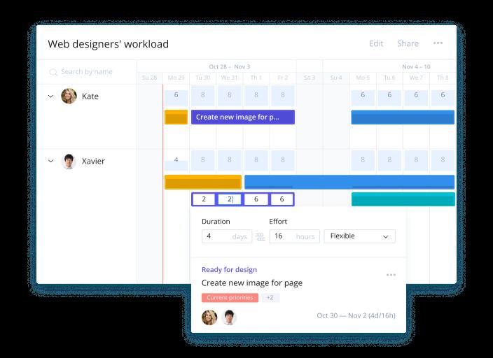 Optimize team workload