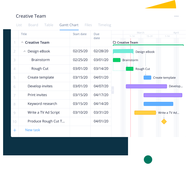 Accelerate Projects with Easy-to-Use Gantt Chart Software