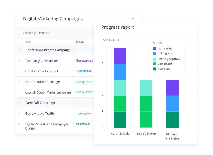 Share OKR results in seconds