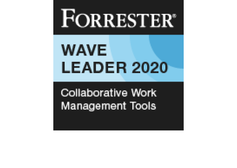 Leader in Collaborative Work Management