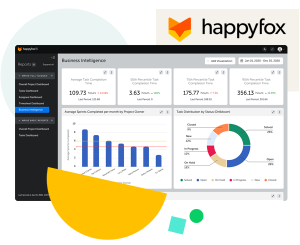 Get a Bird's Eye View of Your Project Performance with Happy Fox BI