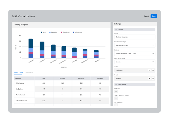 Track your own KPIs